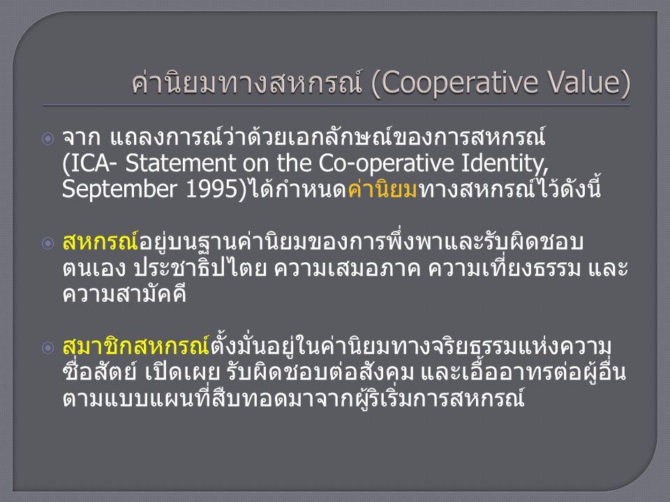 รูปแบบองค์การทางธุรกิจของสหกรณ์ที่มีอยู่ในปัจจุบัน มี 5 ลักษณะ คือ  ตัวแบบดั้งเดิม (Traditional co-operative)  สหกรณ์แบบมีหุ้นสองแบบ (Participation share co-operative)  สหกรณ์แบบมีกิจการในเครือ (Co-operative with subsidiary)  สหกรณ์ที่มีหุ้นขายเปลี่ยนมือได้บางส่วน (Proportional tradable share co-op) or New Generation Co-op : NGCs  สหกรณ์ในรูปกิจการมหาชน (PLC co-operative)