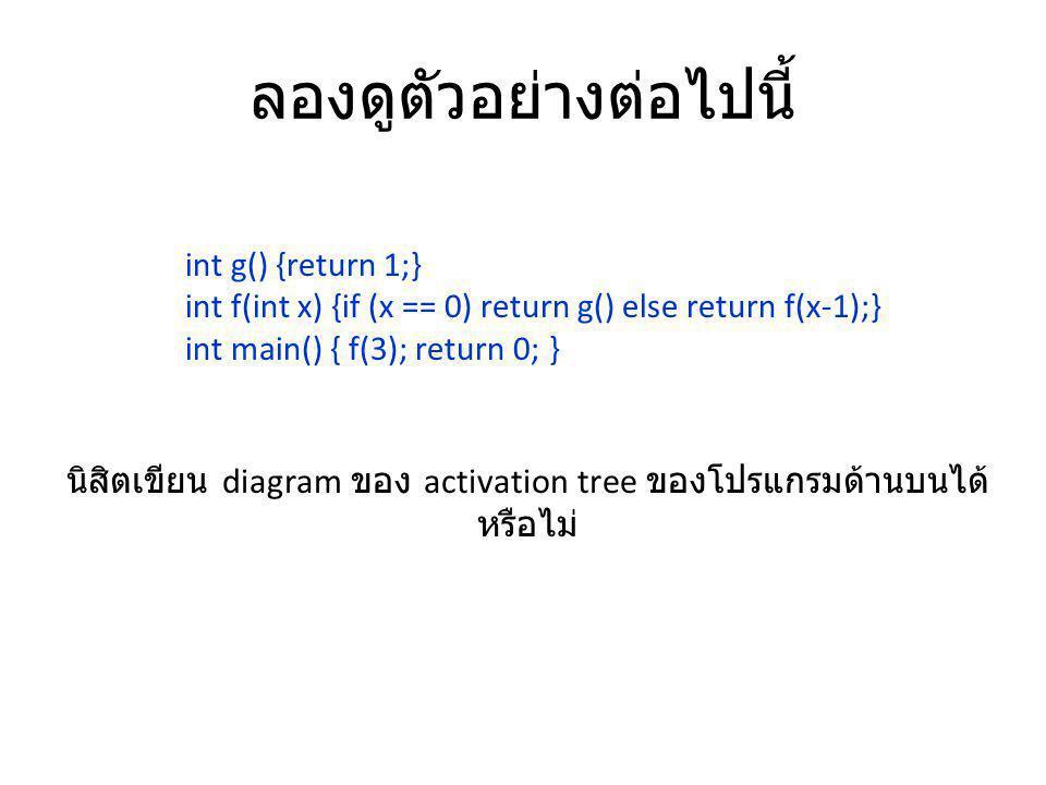 ลองดูตัวอย่างต่อไปนี้ int g() {return 1;} int f(int x) {if (x == 0) return g() else return f(x-1);} int main() { f(3); return 0; } นิสิตเขียน diagram ของ activation tree ของโปรแกรมด้านบนได้ หรือไม่
