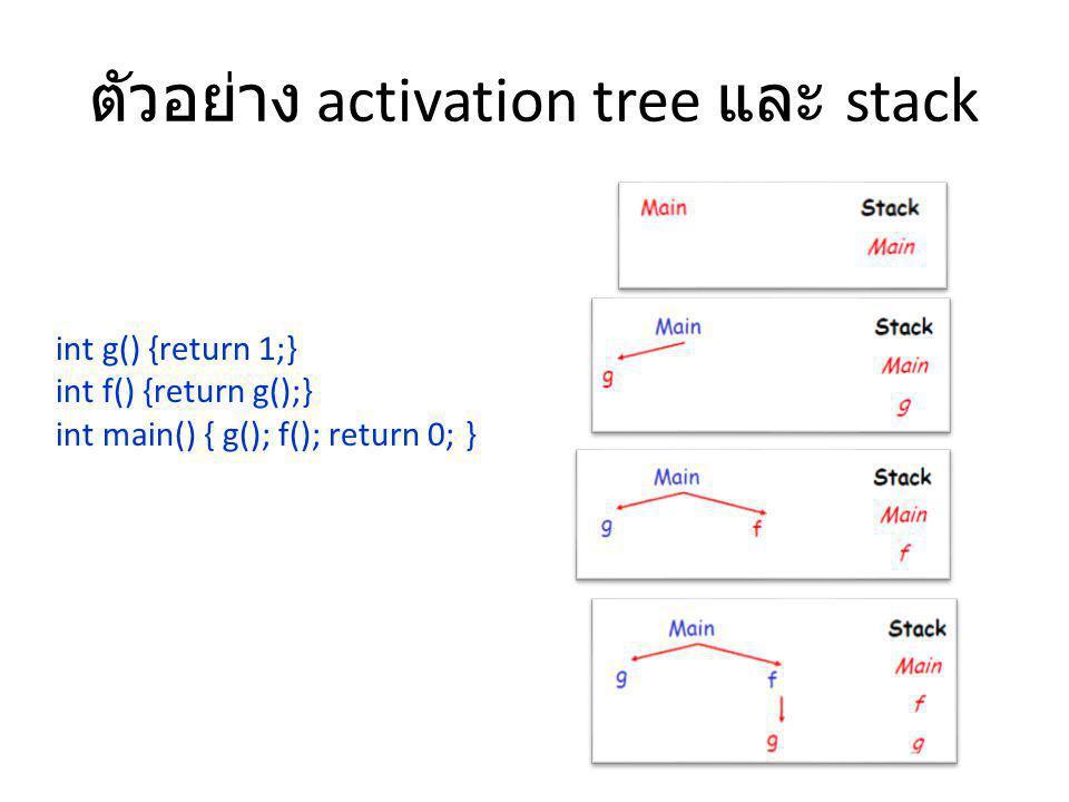 ตัวอย่าง activation tree และ stack int g() {return 1;} int f() {return g();} int main() { g(); f(); return 0; }