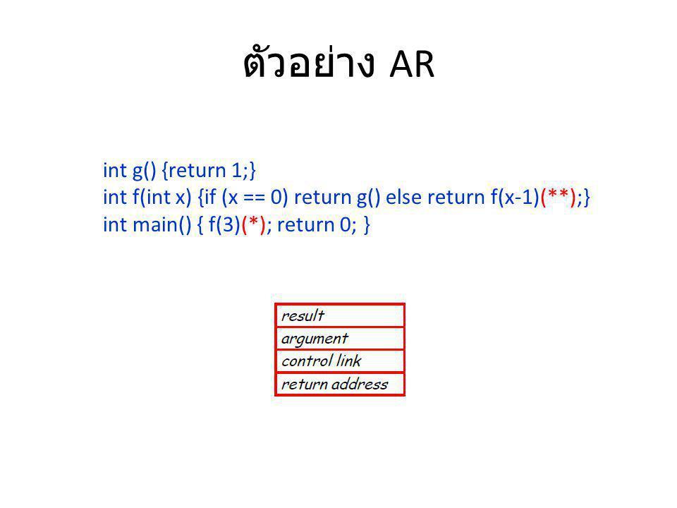 ตัวอย่าง AR int g() {return 1;} int f(int x) {if (x == 0) return g() else return f(x-1)(**);} int main() { f(3)(*); return 0; }