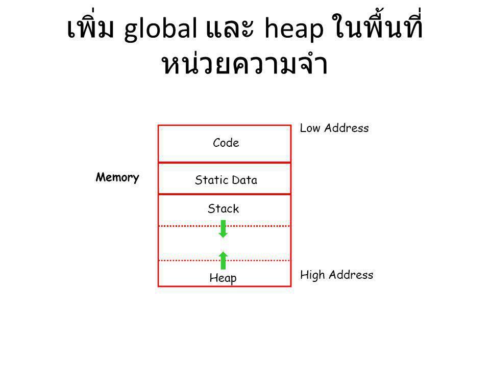 เพิ่ม global และ heap ในพื้นที่ หน่วยความจำ