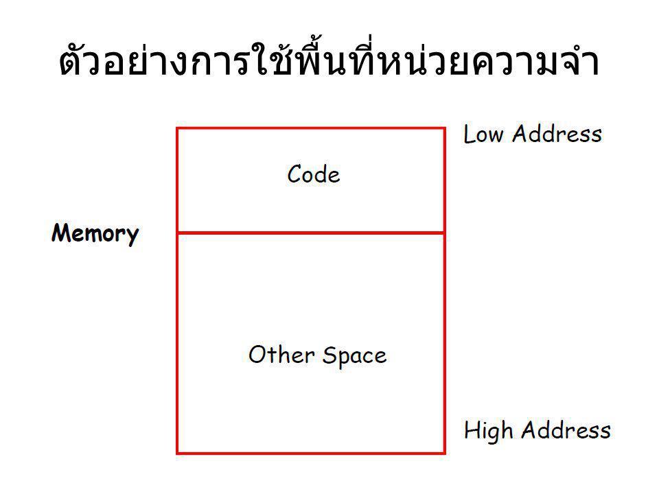 ตัวอย่างการใช้พื้นที่หน่วยความจำ
