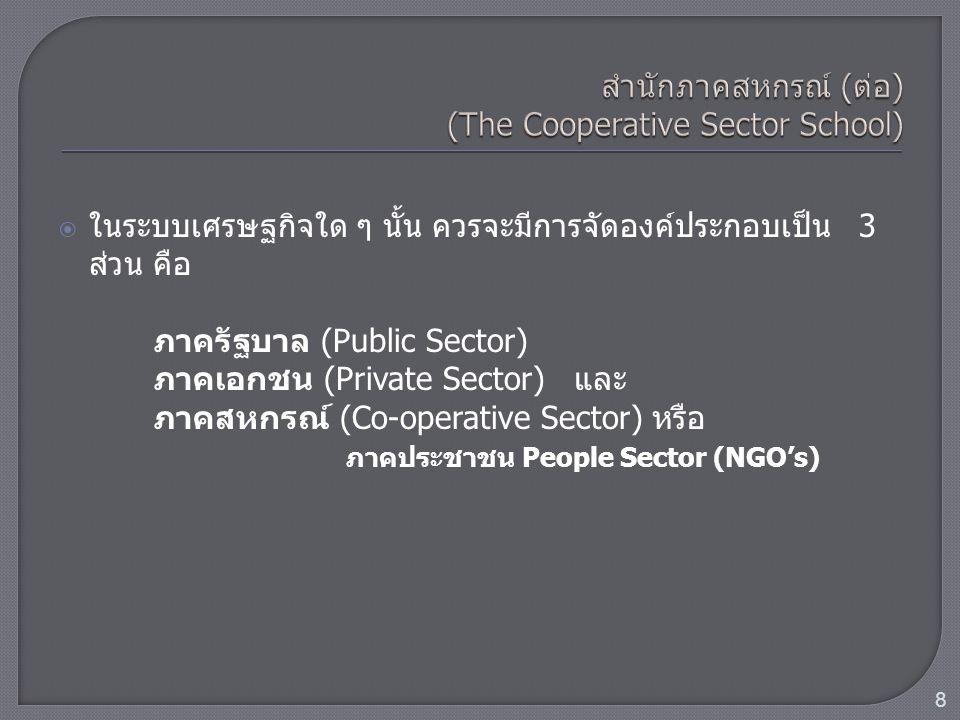  ในระบบเศรษฐกิจใด ๆ นั้น ควรจะมีการจัดองค์ประกอบเป็น 3 ส่วน คือ ภาครัฐบาล (Public Sector) ภาคเอกชน (Private Sector) และ ภาคสหกรณ์ (Co-operative Secto
