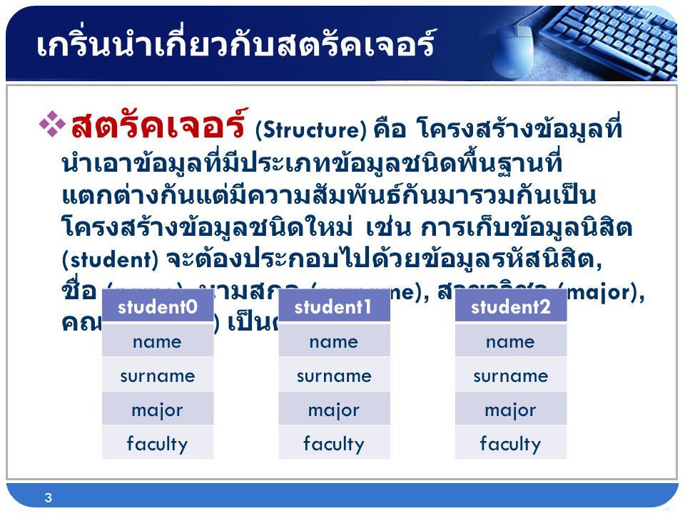 http://www.renvi.src.ku.ac.th