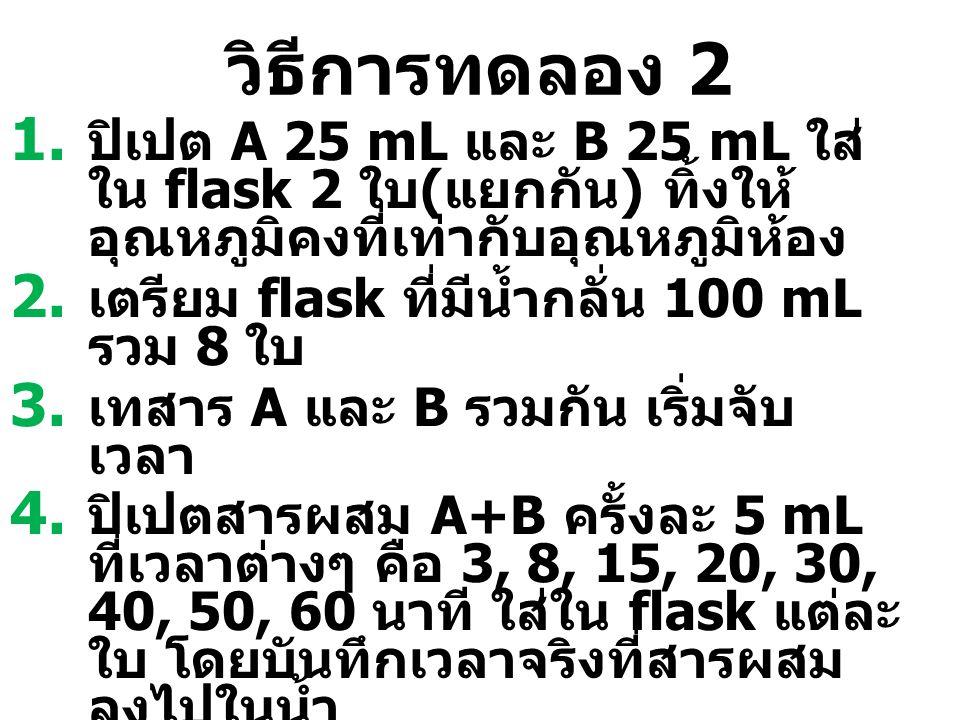 การบันทึกผล ขวดที่ ( นาที ) เวลาจริง (s) V Na 2 S 2 O 3 [I - ] x [S 2 O 8 2- ], a-x 3 8 15 20 30 40 50 60 60***