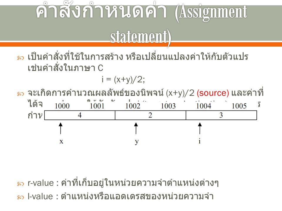  เป็นคำสั่งที่ใช้ในการสร้าง หรือเปลี่ยนแปลงค่าให้กับตัวแปร เช่นคำสั่งในภาษา C i = (x+y)/2;  จะเกิดการคำนวณผลลัพธ์ของนิพจน์ (x+y)/2 (source) และค่าที