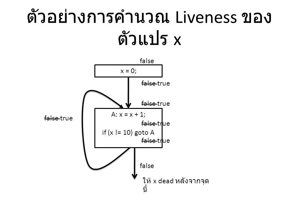 ตัวอย่างการคำนวณ Liveness ของ ตัวแปร x x = 0; A: x = x + 1; if (x != 10) goto A ให้ x dead หลังจากจุด นี้ false false true