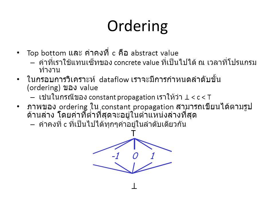 Ordering Top bottom และ ค่าคงที่ c คือ abstract value – ค่าที่เราใช้แทนเซ็ทของ concrete value ที่เป็นไปได้ ณ เวลาที่โปรแกรม ทำงาน ในกรอบการวิเคราะห์ dataflow เราจะมีการกำหนดลำดับขั้น (ordering) ของ value – เช่นในกรณีของ constant propagation เราให้ว่า ⊥ < c < T ภาพของ ordering ใน constant propagation สามารถเขียนได้ตามรูป ด้านล่าง โดยค่าที่ต่ำที่สุดจะอยู่ในตำแหน่งล่างที่สุด – ค่าคงที่ c ที่เป็นไปได้ทุกๆค่าอยู่ในลำดับเดียวกัน ⊥ T