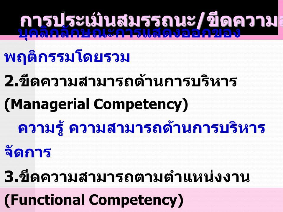การพัฒนาเกณฑ์ประเมิน / ดัชนีชี้วัด (KPI) การมีส่วนร่วม ลักษณะงาน (Job Description : JD) มาตรฐานการทำงาน (Job Standard) เป้าหมาย