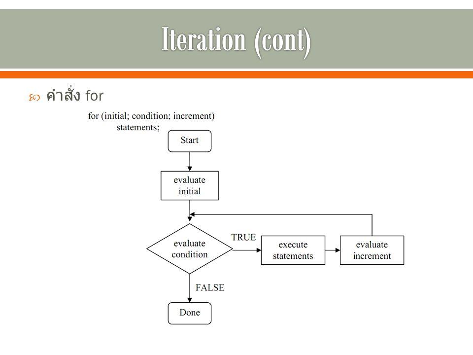  คำสั่ง do-while ( ภาษา C) และ repeat-until ( ภาษา Pascal)