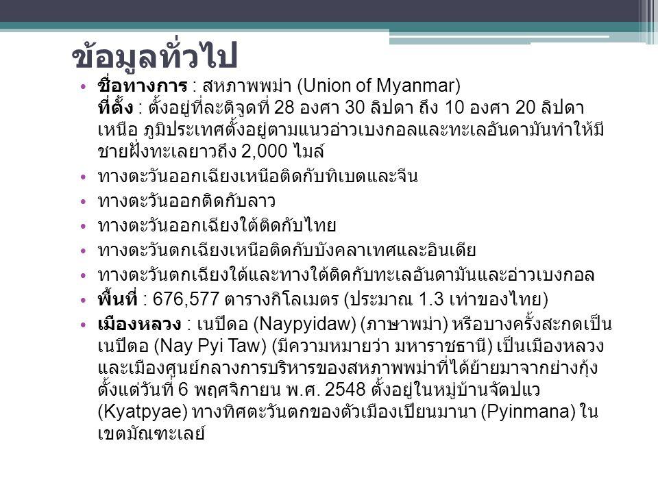 ข้อมูลทั่วไป ชื่อทางการ : สหภาพพม่า (Union of Myanmar) ที่ตั้ง : ตั้งอยู่ที่ละติจูดที่ 28 องศา 30 ลิปดา ถึง 10 องศา 20 ลิปดา เหนือ ภูมิประเทศตั้งอยู่ต