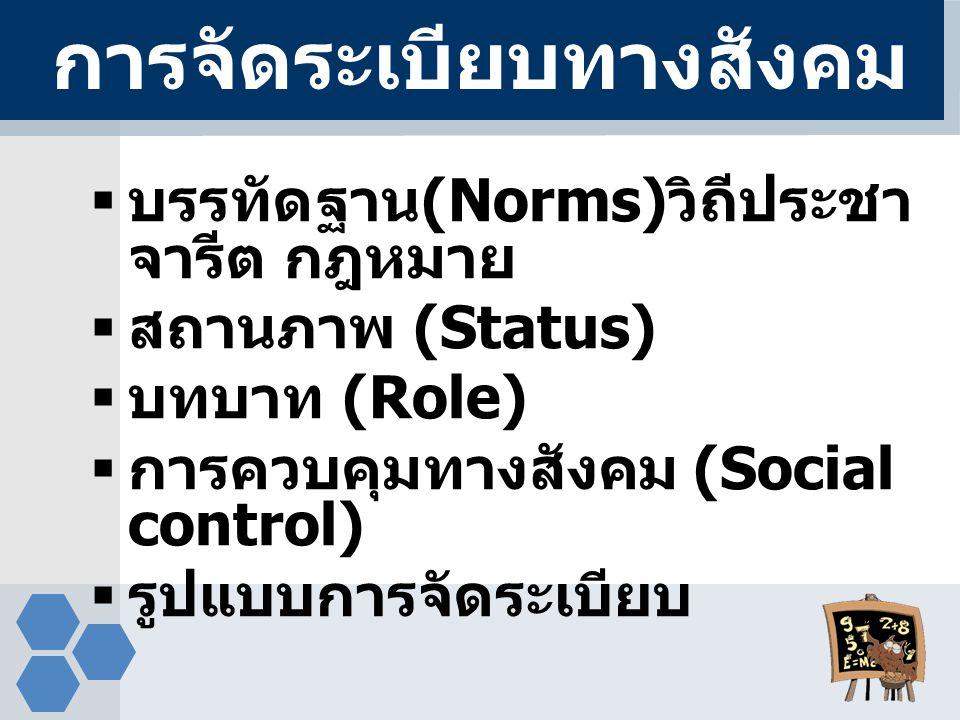  บรรทัดฐาน (Norms) วิถีประชา จารีต กฎหมาย  สถานภาพ (Status)  บทบาท (Role)  การควบคุมทางสังคม (Social control)  รูปแบบการจัดระเบียบ การจัดระเบียบท