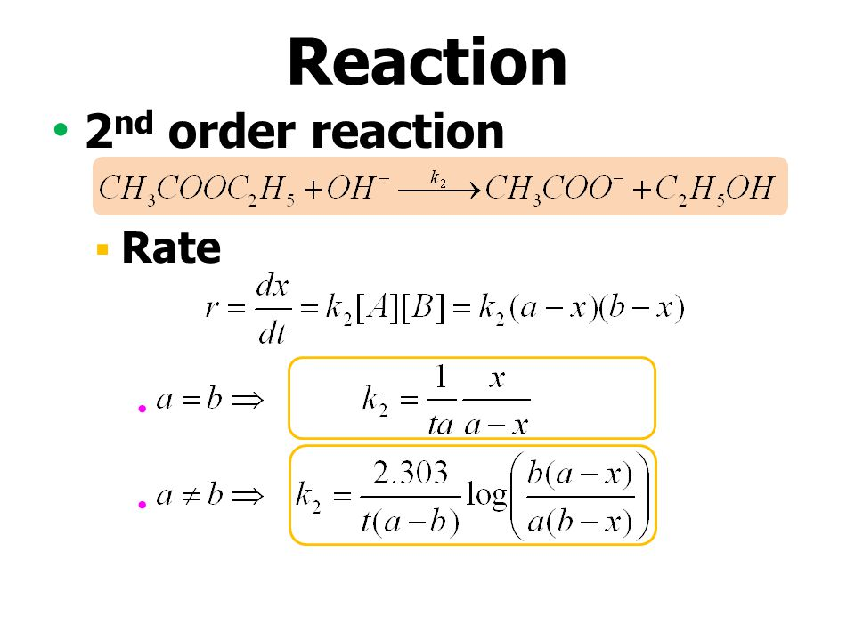 Reaction 2 nd order reaction  Rate
