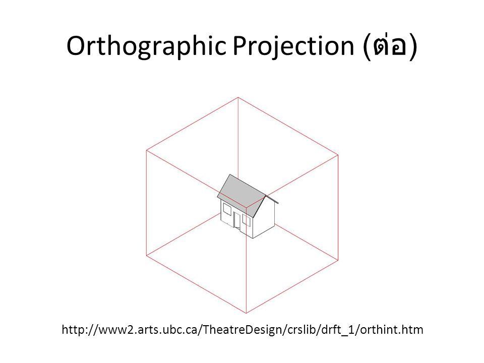 การนิยาม Perspective Projection ( ต่อ ) ปริมาตรที่มองเห็นคือปีระมิดยอดตัดที่มียอดเป็น สี่เหลี่ยม {(x,y,z) : left ≤ x ≤ right, bottom ≤ y ≤ top, z = -near} ซึ่งยอดของมันถูกฉายต่อไปจนถึง z = -far