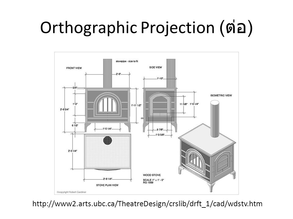 Orthographic Projection ( ต่อ ) http://www2.arts.ubc.ca/TheatreDesign/crslib/drft_1/cad/wdstv.htm