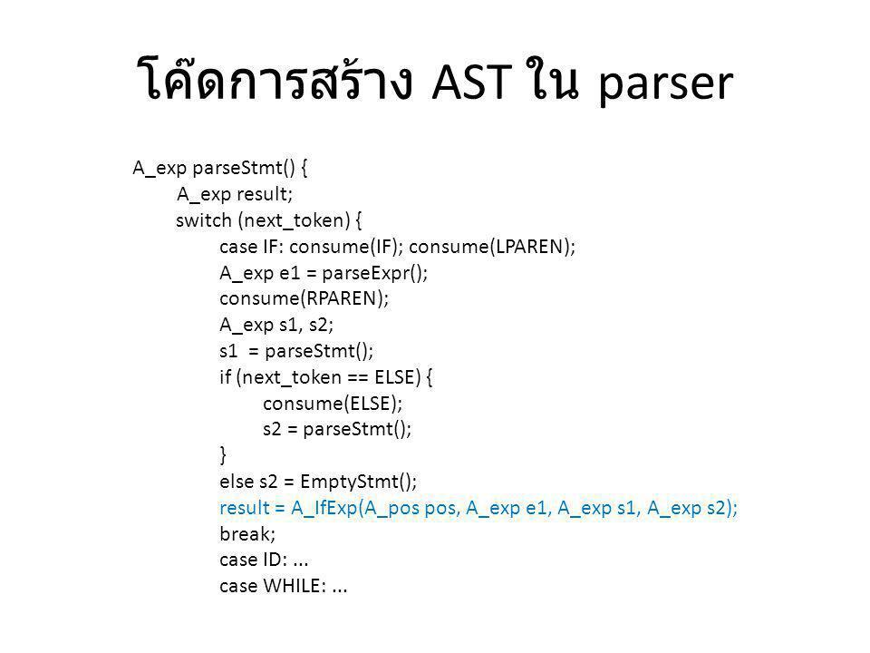 โค๊ดการสร้าง AST ใน parser A_exp parseStmt() { A_exp result; switch (next_token) { case IF: consume(IF); consume(LPAREN); A_exp e1 = parseExpr(); cons