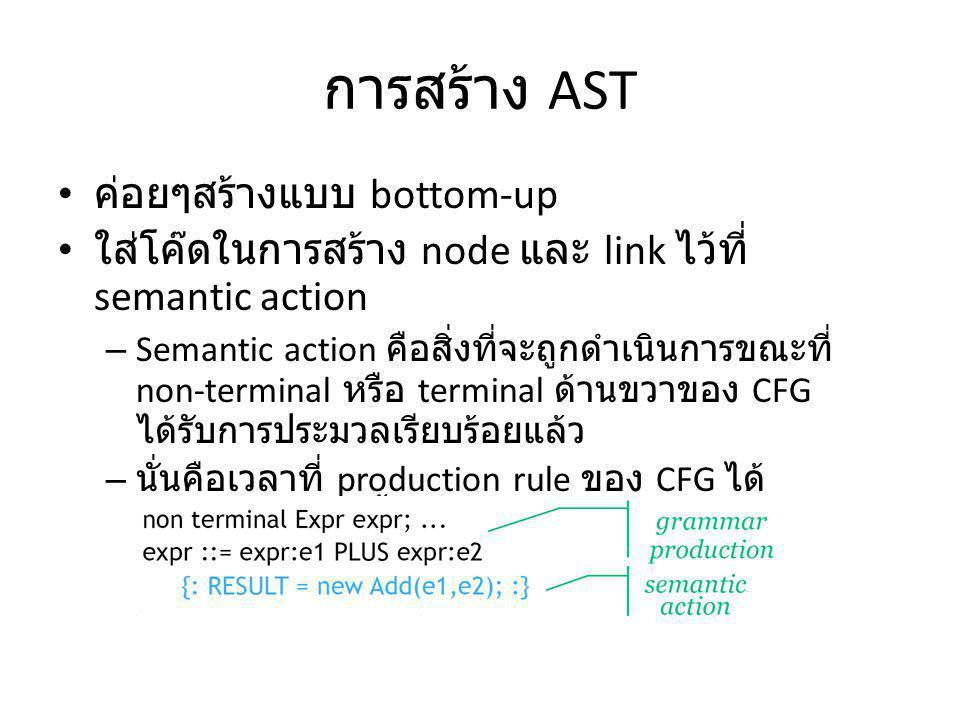 Type Checking Traverse AST โดยใช้ recursive function Function ที่ traverse AST จะตรวจสอบ expression ที่จะ type check หนึ่งใน argument ของ function นี้คือ context หรือ environment ที่ให้ข้อมูลเพิ่มเติมเกี่ยวกับ expression ที่จะ type check – Symbol table เก็บข้อมูล context Function นี้จะ return ข้อมูลเกี่ยวกับ type ของ expression ที่กำลังพิจารณา