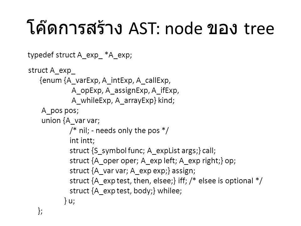 โค๊ดการสร้าง AST: ตัวอย่าง prototype A_exp A_OpExp(A_pos pos, A_oper oper, A_exp left, A_exp right); A_exp A_AssignExp(A_pos pos, A_var var, A_exp exp); A_exp A_IfExp(A_pos pos, A_exp test, A_exp then, A_exp elsee); A_exp A_WhileExp(A_pos pos, A_exp test, A_exp body);