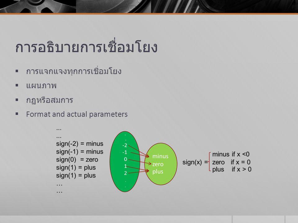 การอธิบายการเชื่อมโยง  การแจกแจงทุกการเชื่อมโยง  แผนภาพ  กฏหรือสมการ  Format and actual parameters