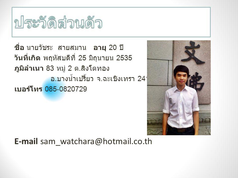 Mr.Watchara Saysaman 5410804431