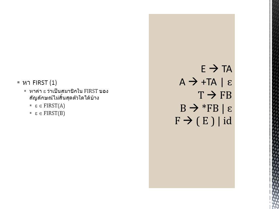  หา FIRST (1)  หาค่า ɛ ว่าเป็นสมาชิกใน FIRST ของ สัญลักษณ์ไม่สิ้นสุดตัวใดได้บ้าง  ɛ  FIRST(A)  ɛ  FIRST(B)