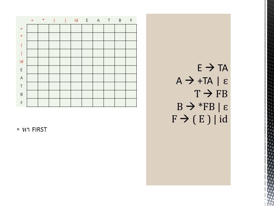 หา FIRST +*()idEATBF + * ( ) E A T B F