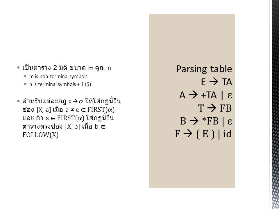  เป็นตาราง 2 มิติ ขนาด m คูณ n  m is non-terminal symbols  n is terminal symbols + 1 ($)  สำหรับแต่ละกฏ X   ให้ใส่กฏนี้ใน ช่อง [X, a] เมื่อ a  ɛ  FIRST(  ) และ ถ้า ɛ  FIRST(  ) ใส่กฏนี้ใน ตารางตรงช่อง [X, b] เมื่อ b  FOLLOW(X)