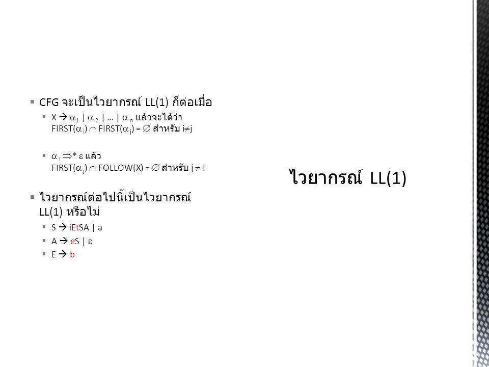  Non-terminal symbols ใดๆ มีการ เกิดซ้ำซ้าย ถ้า X  + X  ซึ่งเรา สามารถตรวจสอบได้โดยใช้เมทริกซ์ ที่ใช้หา FIRST  CFG ที่มี NT อย่างน้อยหนึ่งตัวมีการ เกิดซ้ำซ้าย จะไม่เป็นไวยากรณ์ LL(1)  ในกรณีที่มีกฏ X  X  เราจะกล่าว ได้ว่ามีการเกิดซ้ำซ้ายทันที และ สามารถขจัดการเกิดซ้ำซ้ายด้วยการ เขียนกฏที่อยู่ในรูป X  X  1 |X  2 |…|X  m |  1 |  2 |…|  n ให้กลายเป็น X   1 Y|  2 Y|…|  n Y Y   1 Y|  2 Y|…|  m Y เมื่อ Y เป็น NT ตัวใหม่