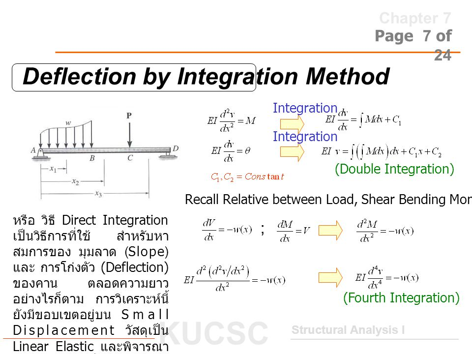 Chapter 7 Structural Analysis I KUCSC Page 8 of 24 Deflection by Integration Method  Fourth Integration หาได้จาก Shear, Moment,Slope หรือ Deflection ณ จุดที่ทราบค่าบนคาน เช่น จุดรองรับ หรือช่วงคาน (Boundary Conditions)