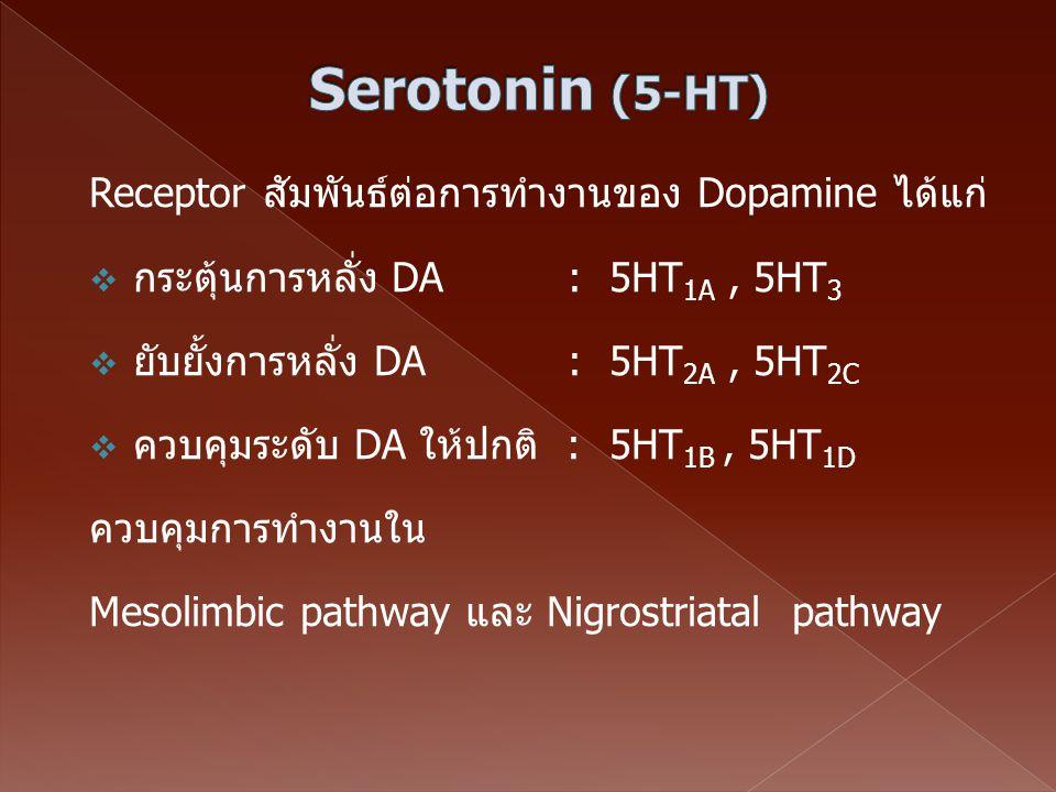 Receptor สัมพันธ์ต่อการทำงานของ Dopamine ได้แก่  กระตุ้นการหลั่ง DA : 5HT 1A, 5HT 3  ยับยั้งการหลั่ง DA : 5HT 2A, 5HT 2C  ควบคุมระดับ DA ให้ปกติ :