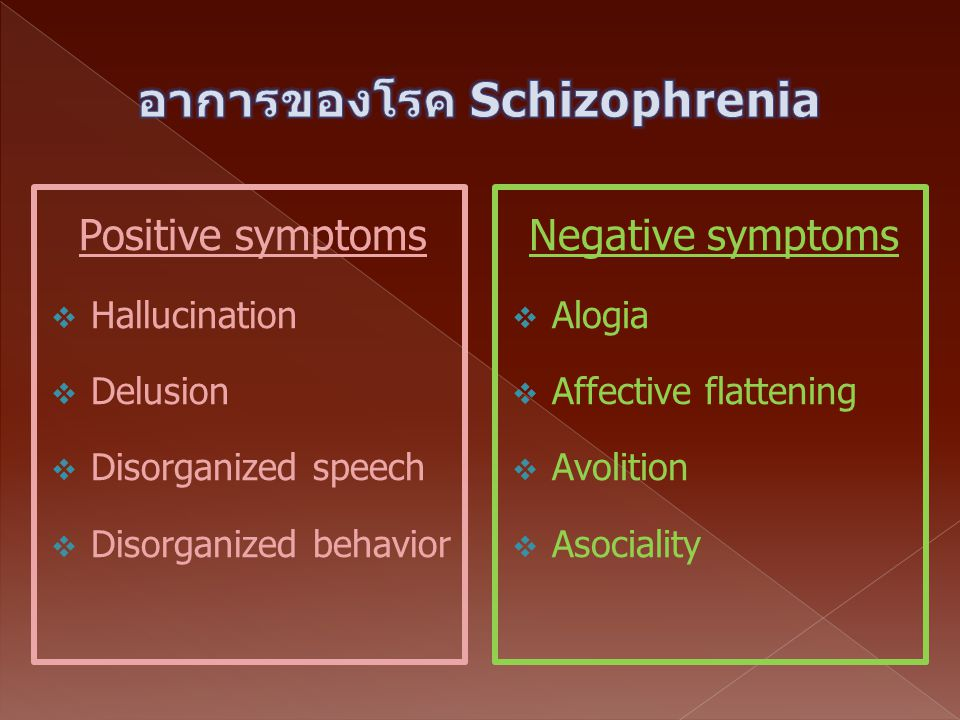 Positive symptoms  Hallucination  Delusion  Disorganized speech  Disorganized behavior Negative symptoms  Alogia  Affective flattening  Avolition  Asociality