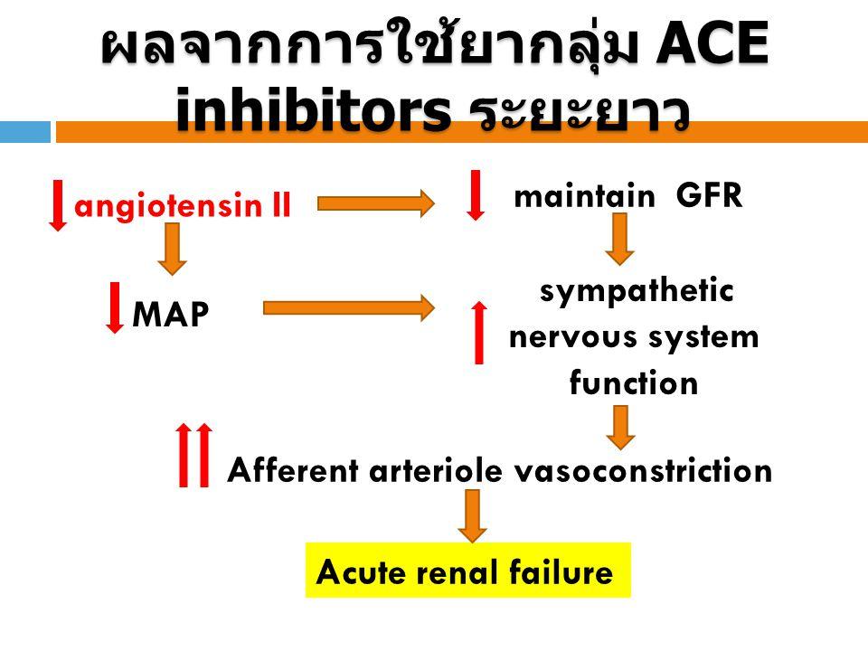 ผลจากการใช้ยากลุ่ม ACE inhibitors ระยะยาว angiotensin II maintain GFR sympathetic nervous system function Afferent arteriole vasoconstriction Acute renal failure MAP