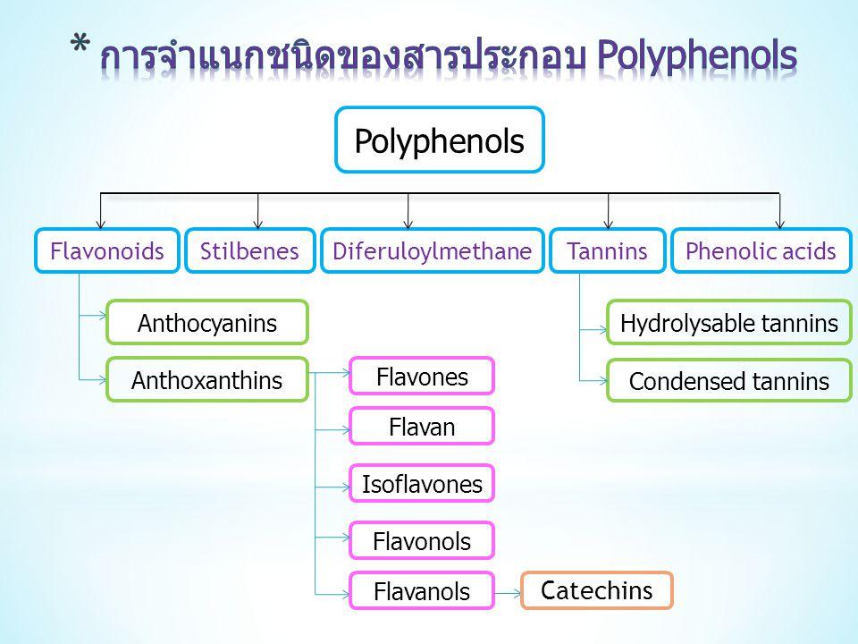 Polyphenols StilbenesFlavonoidsTanninsPhenolic acidsDiferuloylmethane Anthocyanins Anthoxanthins Hydrolysable tannins Condensed tannins Flavones Flavan Isoflavones Flavonols Flavanols Catechins