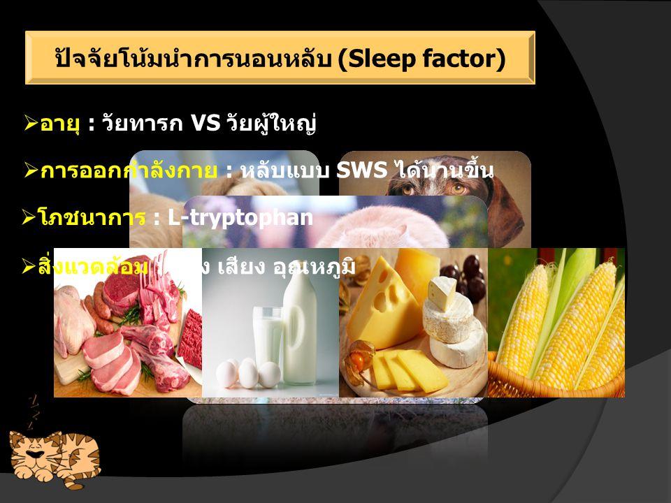 Sleep deprivationNREM sleepWBC T-helper 1 IFN-γ IL-1, TNF-α ภาวะนอนหลับไม่เพียงพอ  ผลกระทบโดยตรงต่อไซโตไคน์ ผลจากการนอนหลับไม่เพียงพอต่อระบบภูมิคุ้มกัน