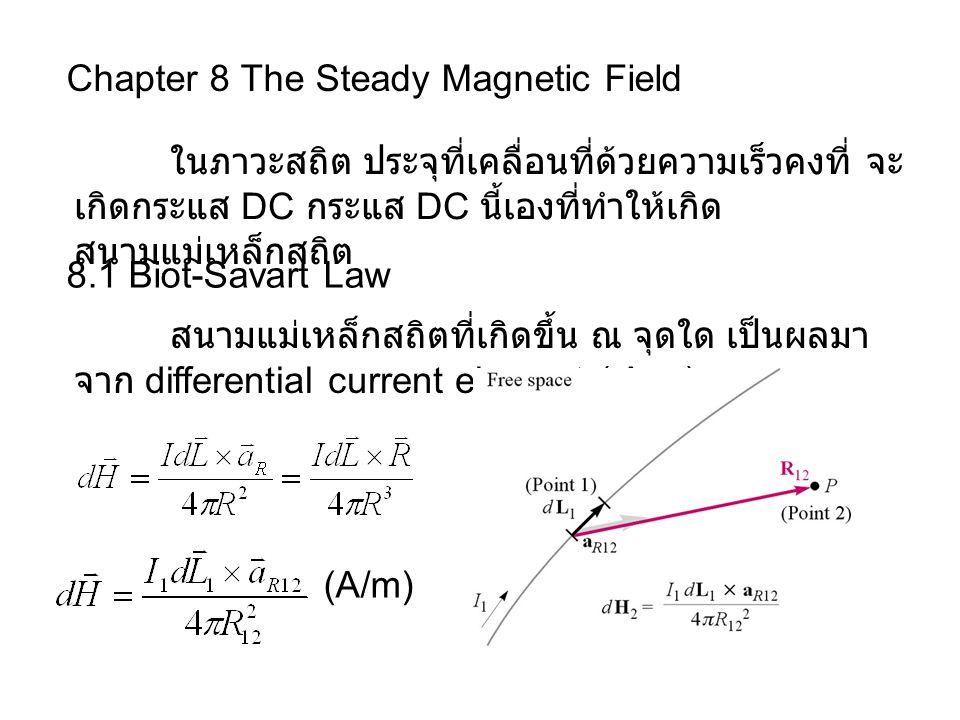 Chapter 8 The Steady Magnetic Field 8.1 Biot-Savart Law ในภาวะสถิต ประจุที่เคลื่อนที่ด้วยความเร็วคงที่ จะ เกิดกระแส DC กระแส DC นี้เองที่ทำให้เกิด สนา