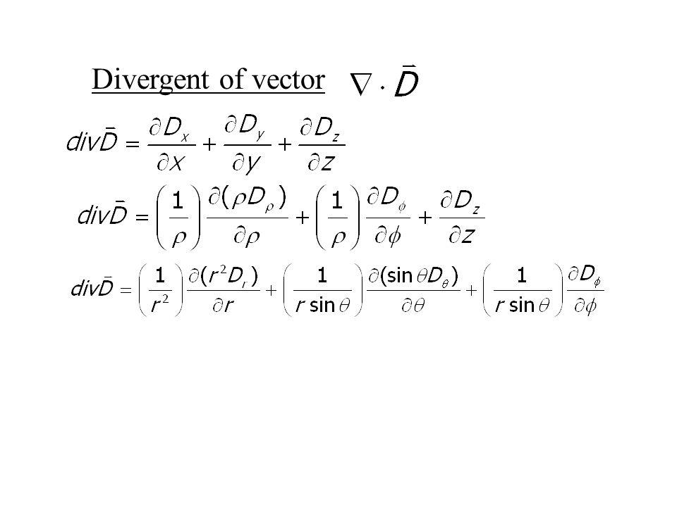 Divergent of vector