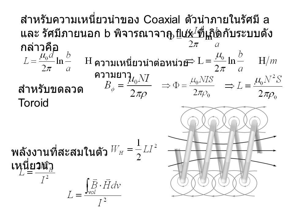สำหรับความเหนี่ยวนำของ Coaxial ตัวนำภายในรัศมี a และ รัศมีภายนอก b พิจารณาจาก flux ที่เกิดกับระบบดัง กล่าวคือ ความเหนี่ยวนำต่อหน่วย ความยาว สำหรับขดลวด Toroid พลังงานที่สะสมในตัว เหนี่ยวนำ