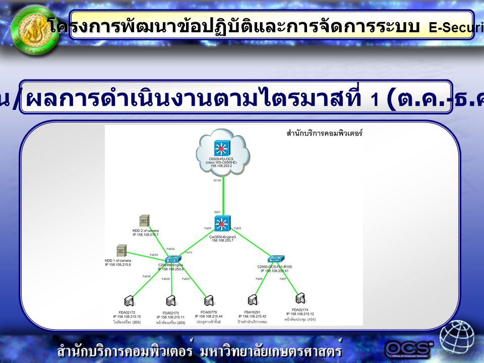 แผน / ผลการดำเนินงานตามไตรมาสที่ 1 ( ต. ค.- ธ. ค.) โครงการ โครงการพัฒนาข้อปฏิบัติและการจัดการระบบ E-Security