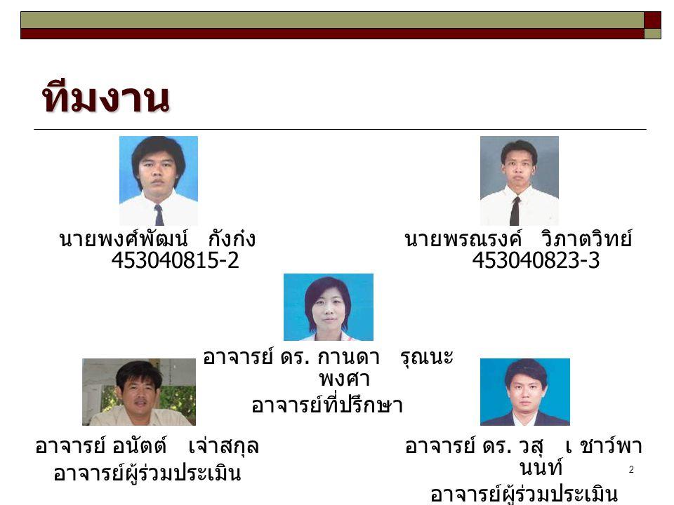 2 ทีมงาน นายพงศ์พัฒน์ กังก๋ง 453040815-2 อาจารย์ อนัตต์ เจ่าสกุล อาจารย์ผู้ร่วมประเมิน อาจารย์ ดร. กานดา รุณนะ พงศา อาจารย์ที่ปรึกษา อาจารย์ ดร. วสุ เ