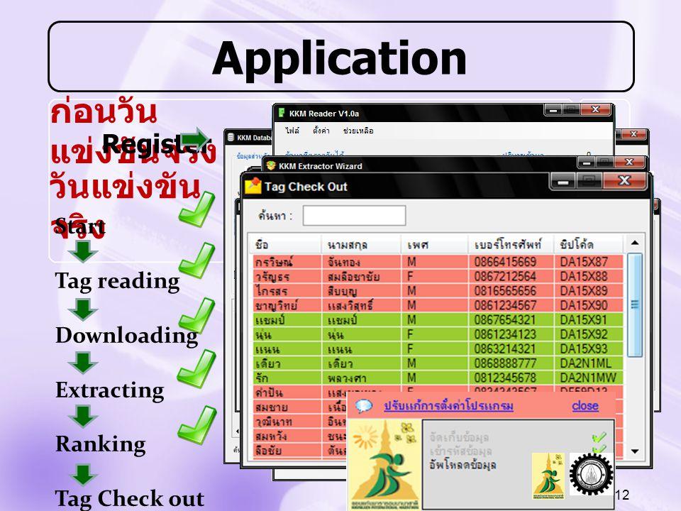 12 ก่อนวัน แข่งขันจริง Register วันแข่งขัน จริง Start Tag reading Downloading Extracting Ranking Tag Check out Application