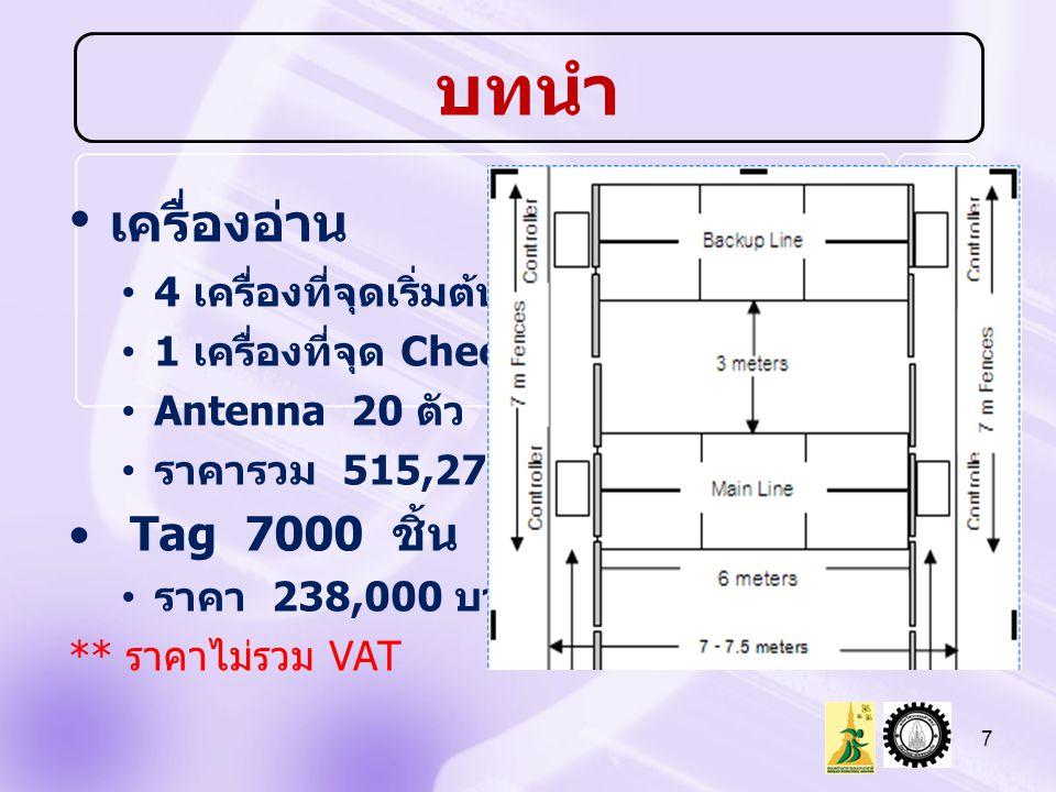 เครื่องอ่าน 4 เครื่องที่จุดเริ่มต้น 1 เครื่องที่จุด Check Point Antenna 20 ตัว ราคารวม 515,270 บาท Tag 7000 ชิ้น ราคา 238,000 บาท ** ราคาไม่รวม VAT 7 บทนำ