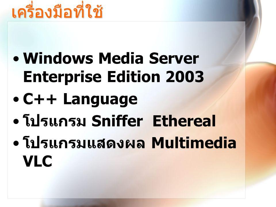 ผลงานที่ทำ จากขั้นตอนการดำเนินงานได้มี การศึกษารายละเอียด ของข้อมูลซึ่งแบ่งเป็น 3 ส่วนคือ format ของ file AVI หลักการทำงานของ window media server การส่ง file แบบ multicast stream