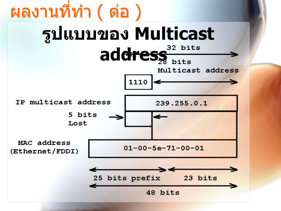 ผลงานที่ทำ ( ต่อ ) รูปแบบของ Multicast address
