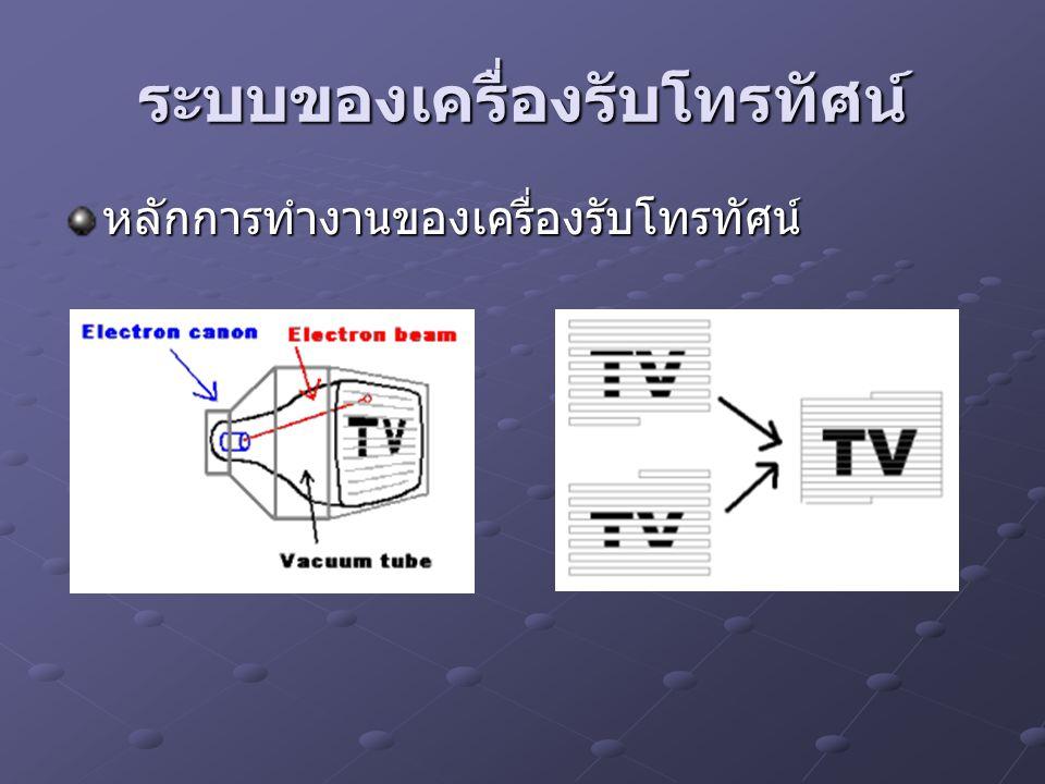 ระบบของเครื่องรับโทรทัศน์ หลักการทำงานของเครื่องรับโทรทัศน์