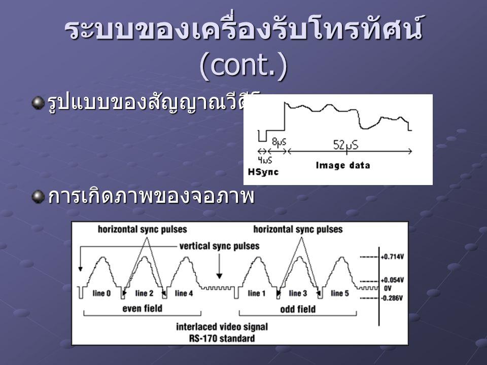ระบบของเครื่องรับโทรทัศน์ (cont.) รูปแบบของสัญญาณวีดีโอการเกิดภาพของจอภาพ
