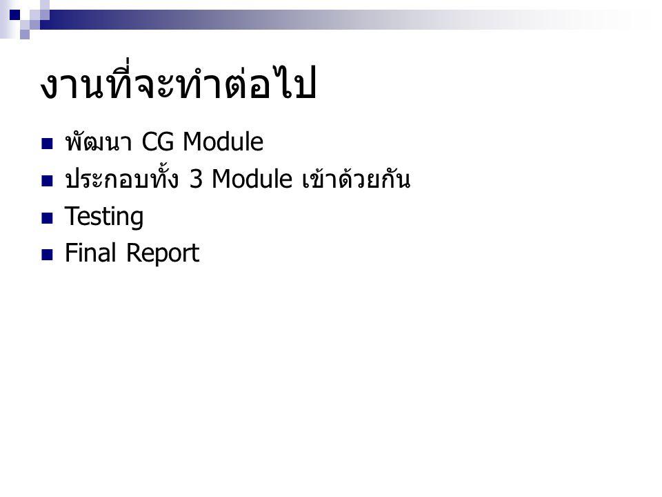 งานที่จะทำต่อไป พัฒนา CG Module ประกอบทั้ง 3 Module เข้าด้วยกัน Testing Final Report