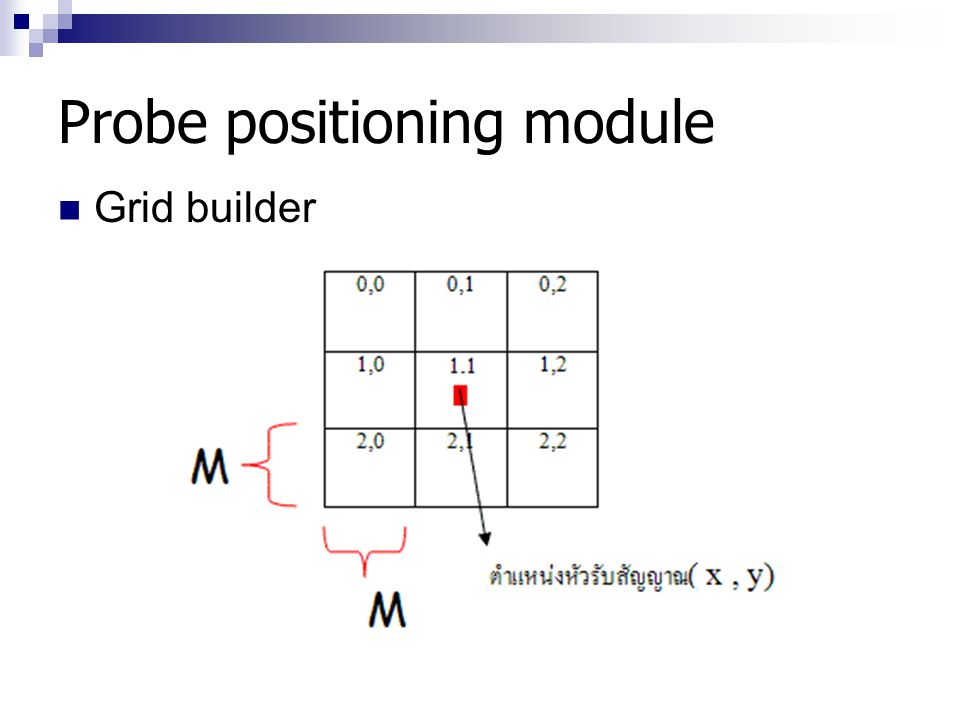 Probe positioning module Grid builder