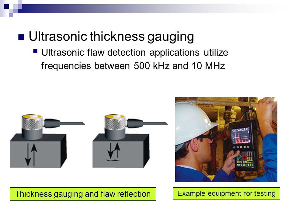 System overview Probe positioning module Ultrasonic module GUI & CG module
