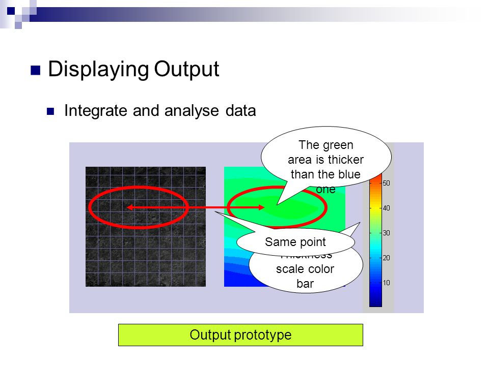 Displaying Output Integrate and analyse data The green area is thicker than the blue one Output prototype Thickness scale color bar Same point