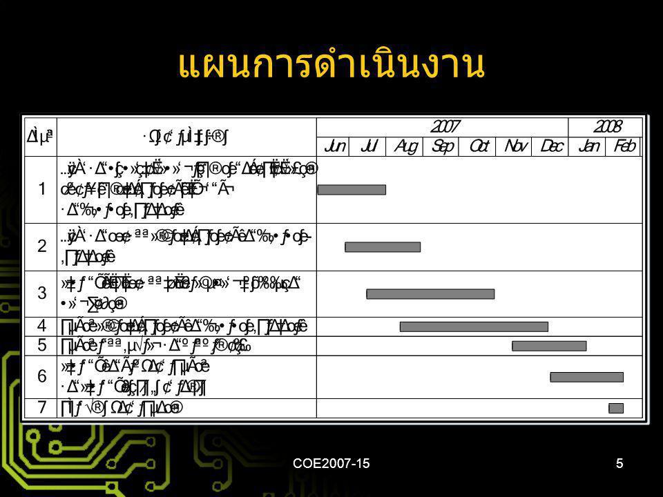 COE2007-155 แผนการดำเนินงาน